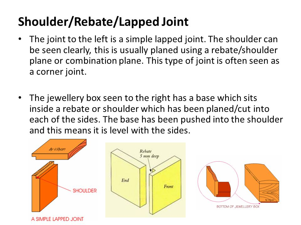 Shoulder/Rebate/Lapped Joint The joint to the left is a simple lapped joint. The shoulder can be seen clearly, this is usually planed using a rebate/s