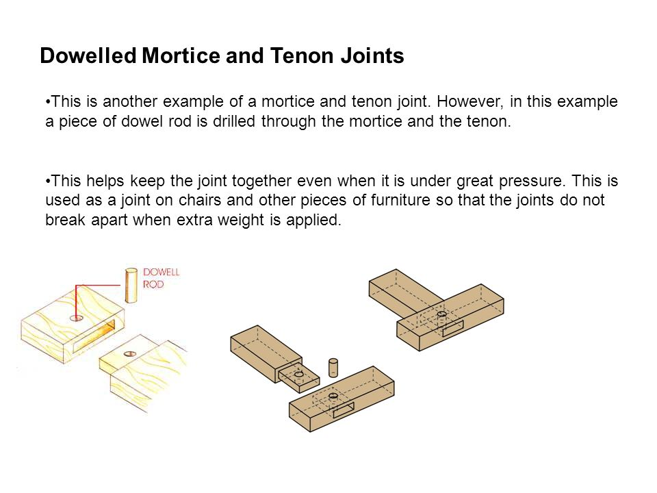 Dowelled Mortice and Tenon Joints This is another example of a mortice and tenon joint. However, in this example a piece of dowel rod is drilled throu