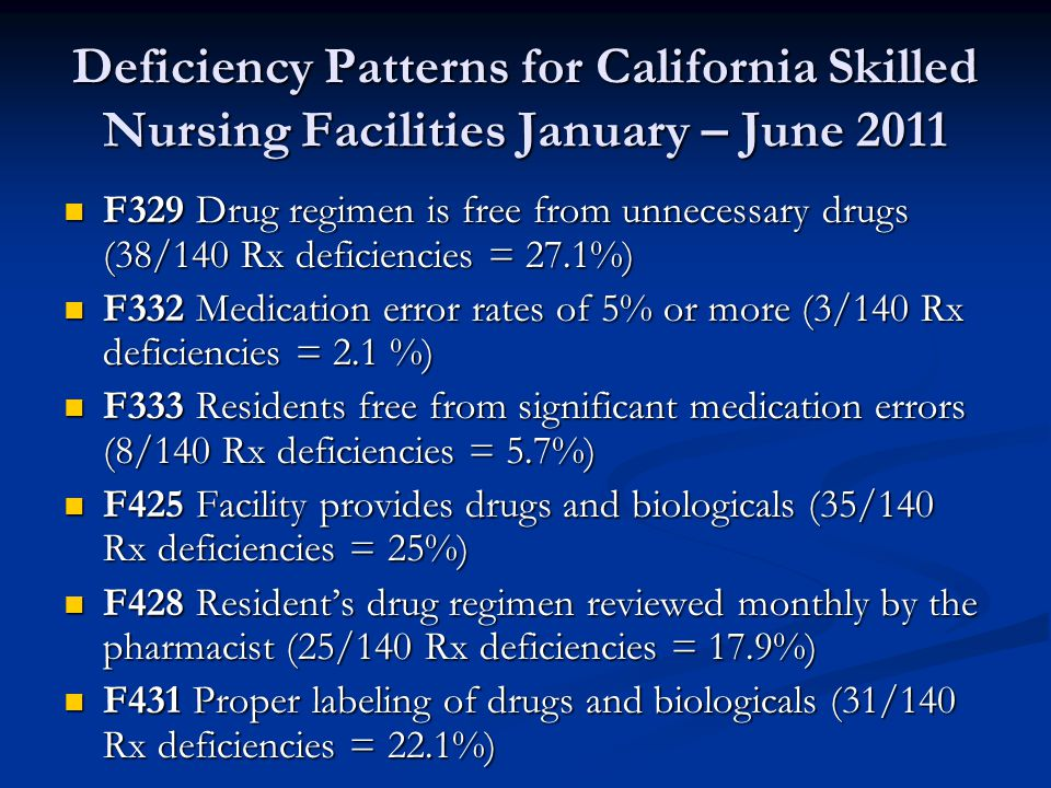 F329 Drug regimen is free from unnecessary drugs (38/140 Rx deficiencies = 27.1%) F329 Drug regimen is free from unnecessary drugs (38/140 Rx deficiencies = 27.1%) F332 Medication error rates of 5% or more (3/140 Rx deficiencies = 2.1 %) F332 Medication error rates of 5% or more (3/140 Rx deficiencies = 2.1 %) F333 Residents free from significant medication errors (8/140 Rx deficiencies = 5.7%) F333 Residents free from significant medication errors (8/140 Rx deficiencies = 5.7%) F425 Facility provides drugs and biologicals (35/140 Rx deficiencies = 25%) F425 Facility provides drugs and biologicals (35/140 Rx deficiencies = 25%) F428 Residents drug regimen reviewed monthly by the pharmacist (25/140 Rx deficiencies = 17.9%) F428 Residents drug regimen reviewed monthly by the pharmacist (25/140 Rx deficiencies = 17.9%) F431 Proper labeling of drugs and biologicals (31/140 Rx deficiencies = 22.1%) F431 Proper labeling of drugs and biologicals (31/140 Rx deficiencies = 22.1%) Deficiency Patterns for California Skilled Nursing Facilities January – June 2011