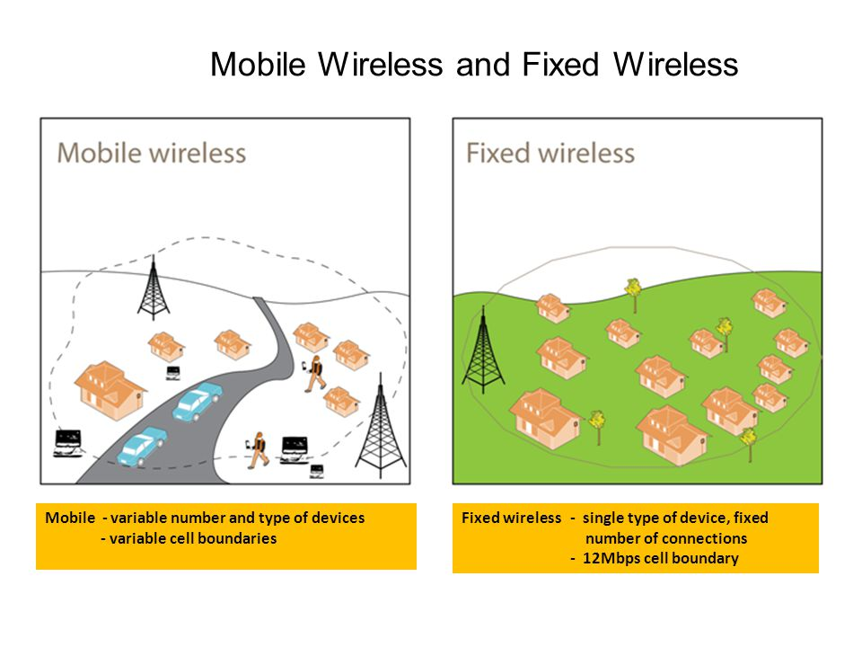 Mobile Wireless and Fixed Wireless Mobile - variable number and type of devices - variable cell boundaries Fixed wireless - single type of device, fix