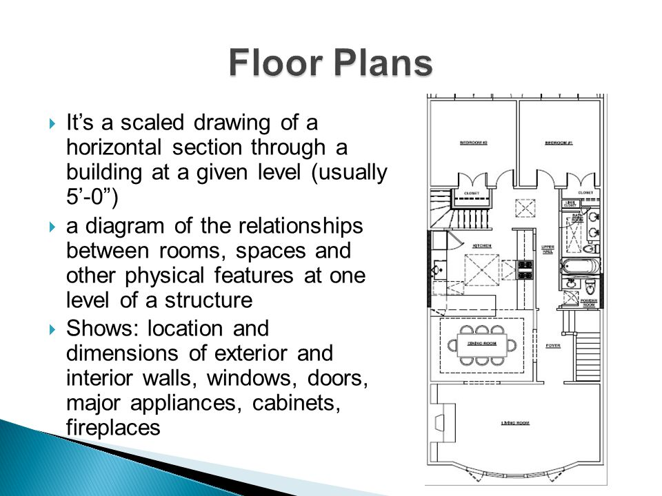 Its a scaled drawing of a horizontal section through a building at a given level (usually 5-0) a diagram of the relationships between rooms, spaces an