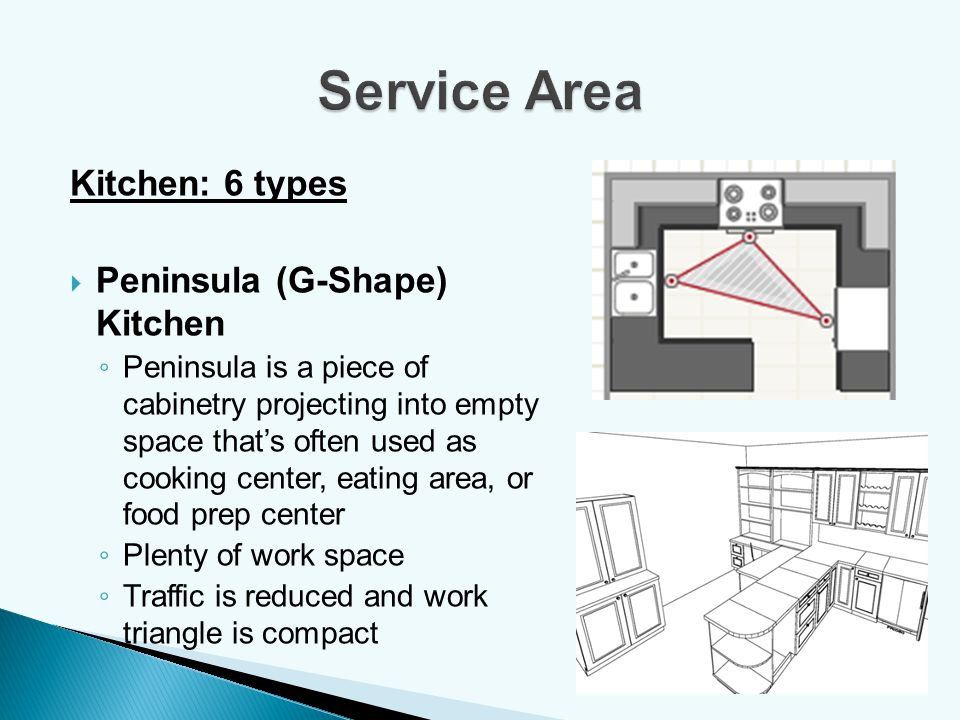 Kitchen: 6 types Peninsula (G-Shape) Kitchen Peninsula is a piece of cabinetry projecting into empty space thats often used as cooking center, eating