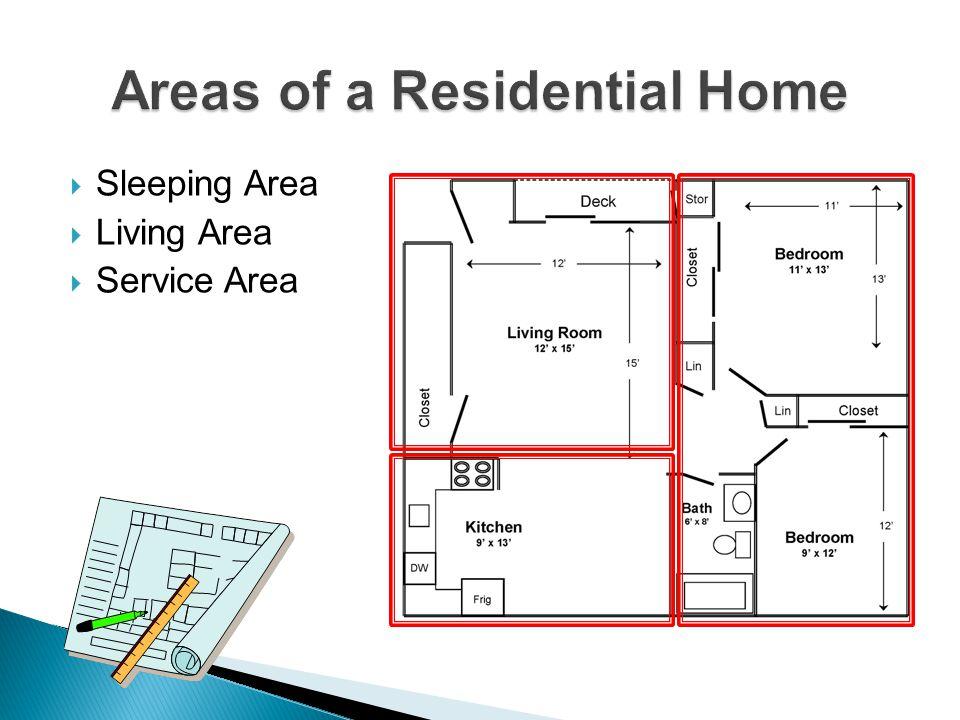 Sleeping Area Living Area Service Area