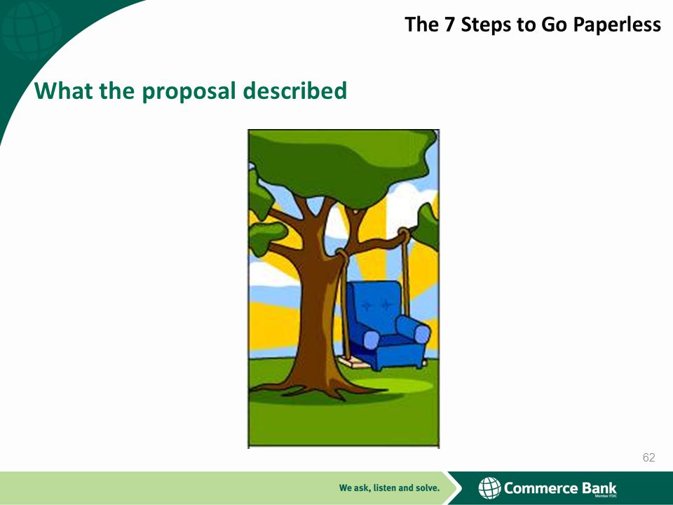 What the proposal described 62