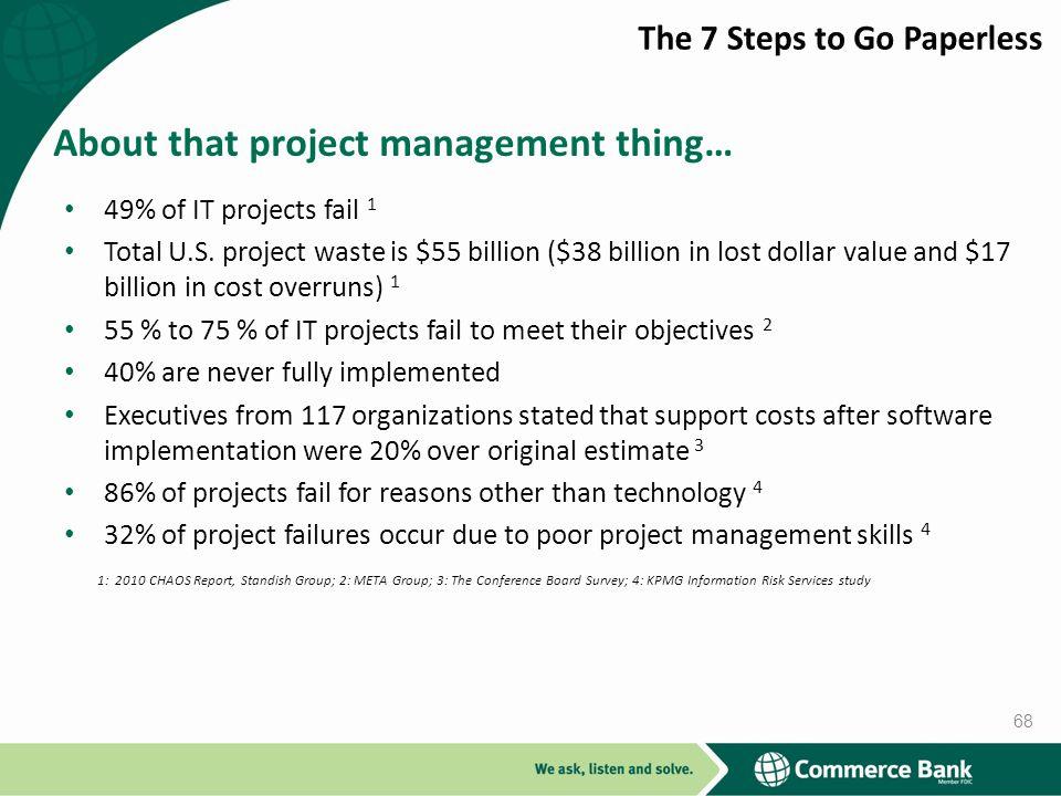 49% of IT projects fail 1 Total U.S.
