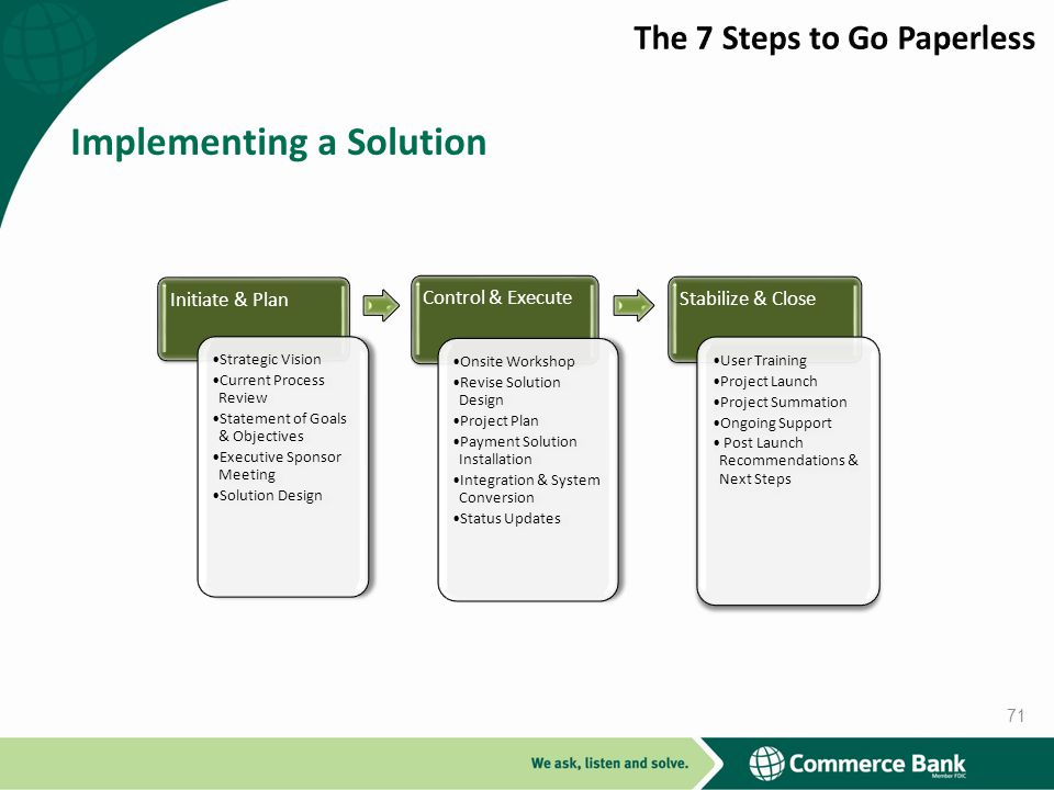 Implementing a Solution 71