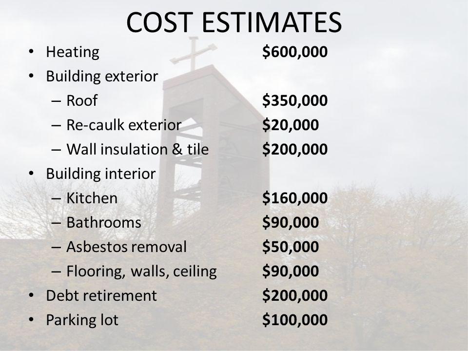 COST ESTIMATES Heating$600,000 Building exterior – Roof$350,000 – Re-caulk exterior$20,000 – Wall insulation & tile$200,000 Building interior – Kitche