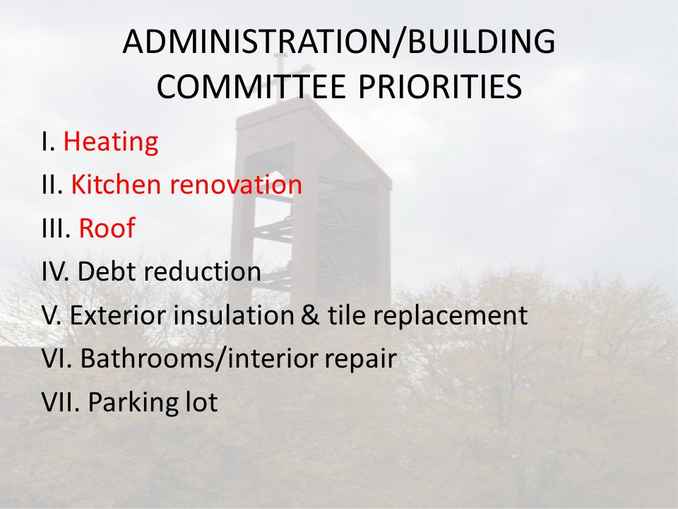 ADMINISTRATION/BUILDING COMMITTEE PRIORITIES I. Heating II. Kitchen renovation III. Roof IV. Debt reduction V. Exterior insulation & tile replacement