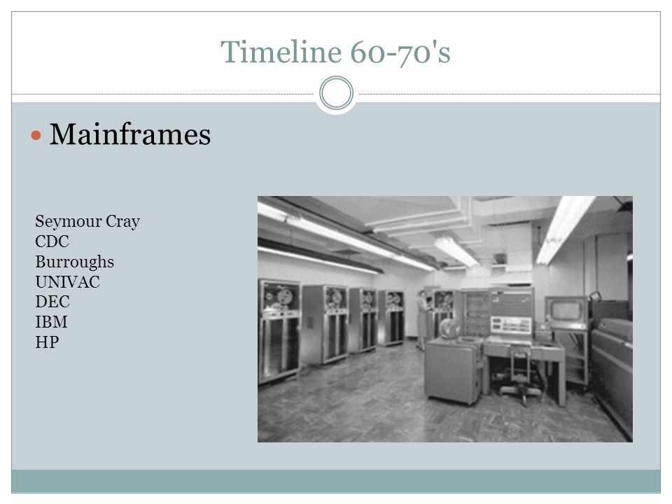 Timeline 60-70 s Mainframes Seymour Cray CDC Burroughs UNIVAC DEC IBM HP