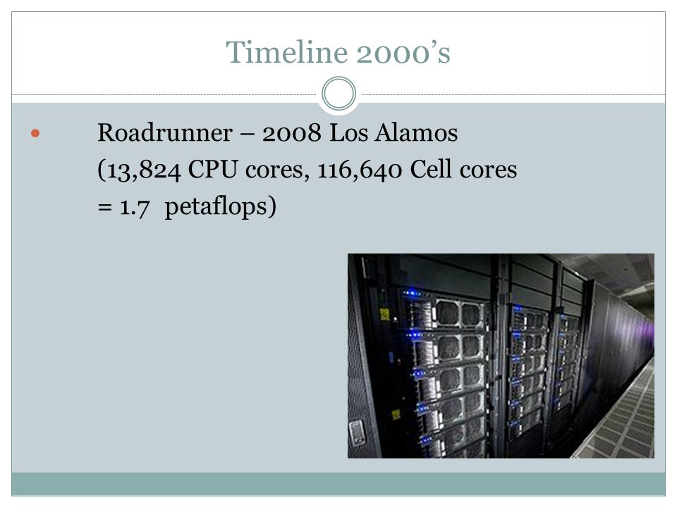 Timeline 2000s Roadrunner – 2008 Los Alamos (13,824 CPU cores, 116,640 Cell cores = 1.7 petaflops)