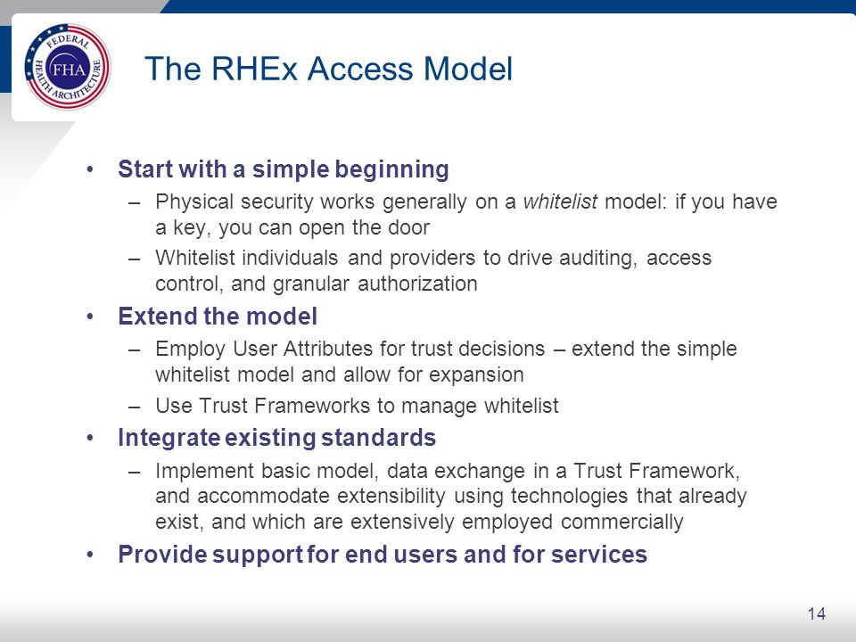 The RHEx Access Model Start with a simple beginning –Physical security works generally on a whitelist model: if you have a key, you can open the door