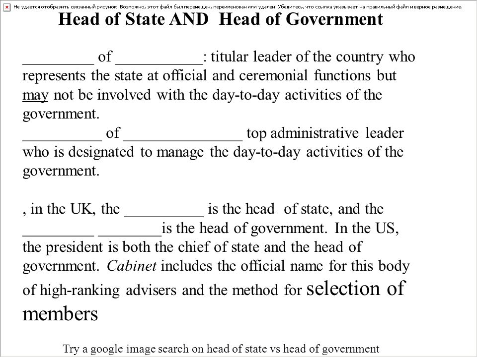 _________ of ___________: titular leader of the country who represents the state at official and ceremonial functions but may not be involved with the