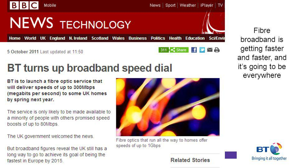 BT Business Fibre broadband is getting faster and faster, and its going to be everywhere