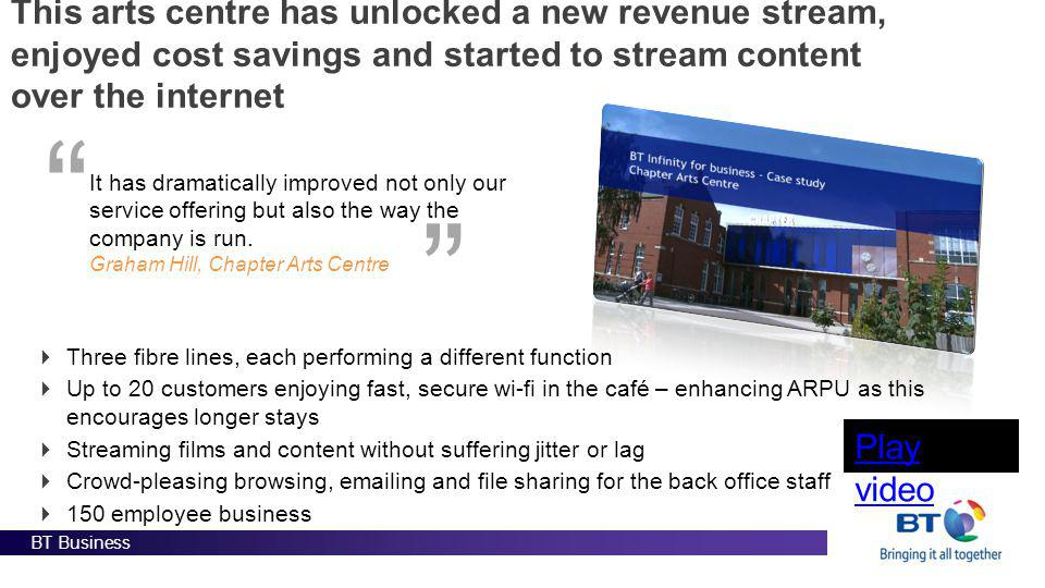 BT Business This arts centre has unlocked a new revenue stream, enjoyed cost savings and started to stream content over the internet It has dramatically improved not only our service offering but also the way the company is run.