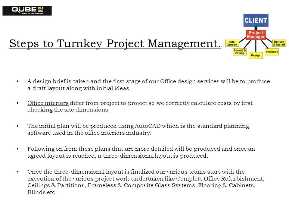 Steps to Turnkey Project Management.