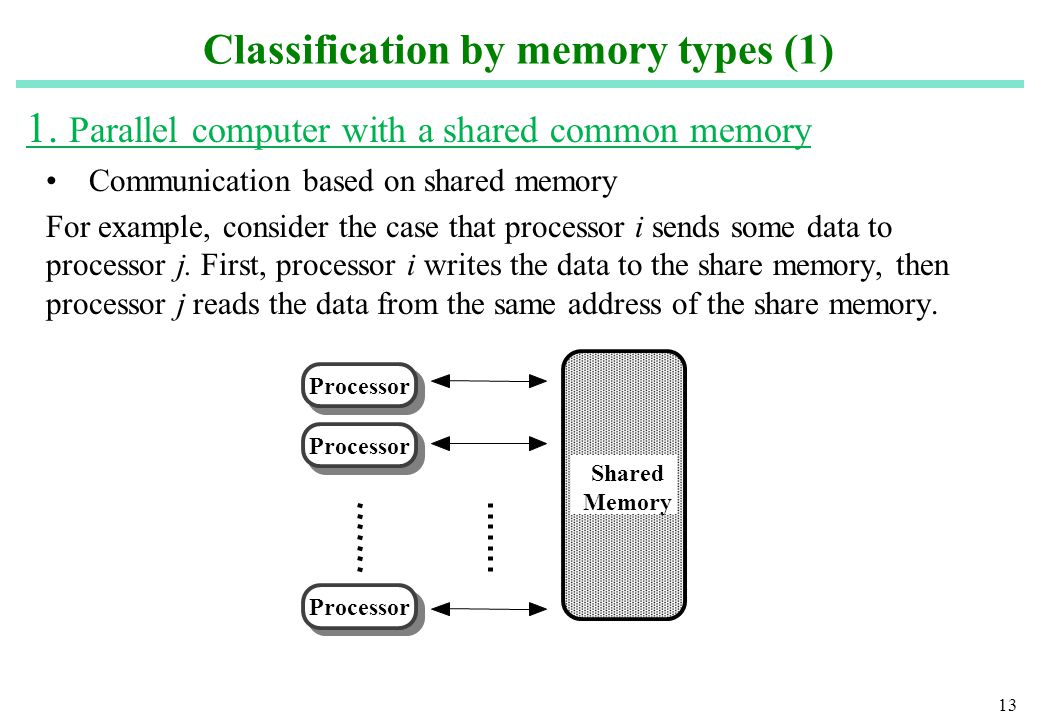 13 Classification by memory types (1) 1.