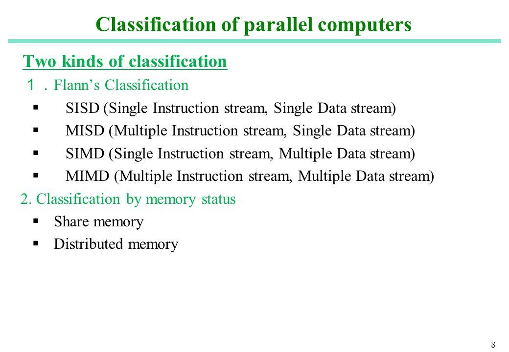 9 Flynns classification(1) SISD (Single Instruction Single Data) computer Von Neumans one processor computer ControlProcessor Memory Instruction Stream Data Stream