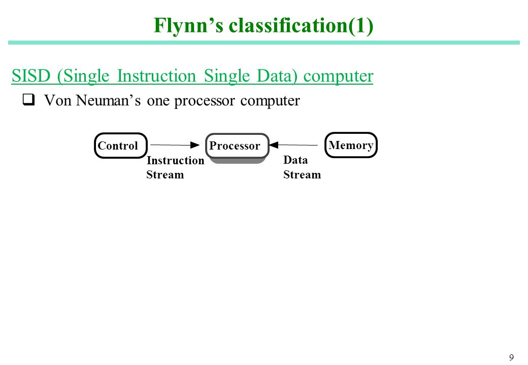 9 Flynns classification(1) SISD (Single Instruction Single Data) computer Von Neumans one processor computer ControlProcessor Memory Instruction Stream Data Stream