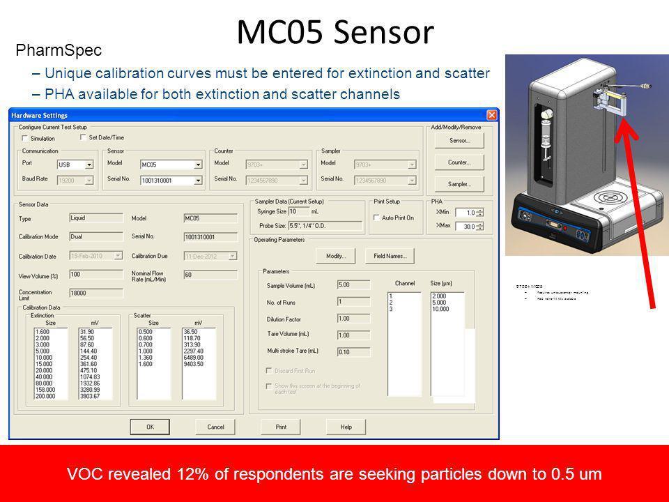 VOC revealed 12% of respondents are seeking particles down to 0.5 um MC05 Sensor 9703+ MC05 – Requires unique sensor mounting – Field retro-fit kits a