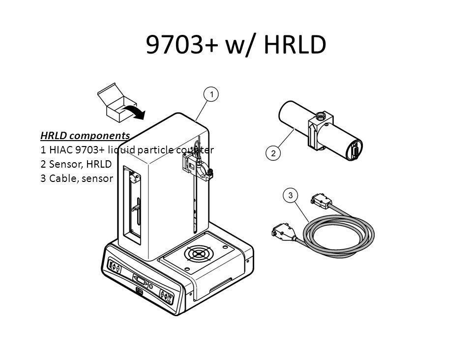 9703+ w/ HRLD HRLD components 1 HIAC 9703+ liquid particle counter 2 Sensor, HRLD 3 Cable, sensor