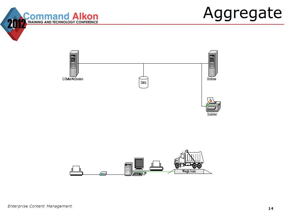 Aggregate Enterprise Content Management 14