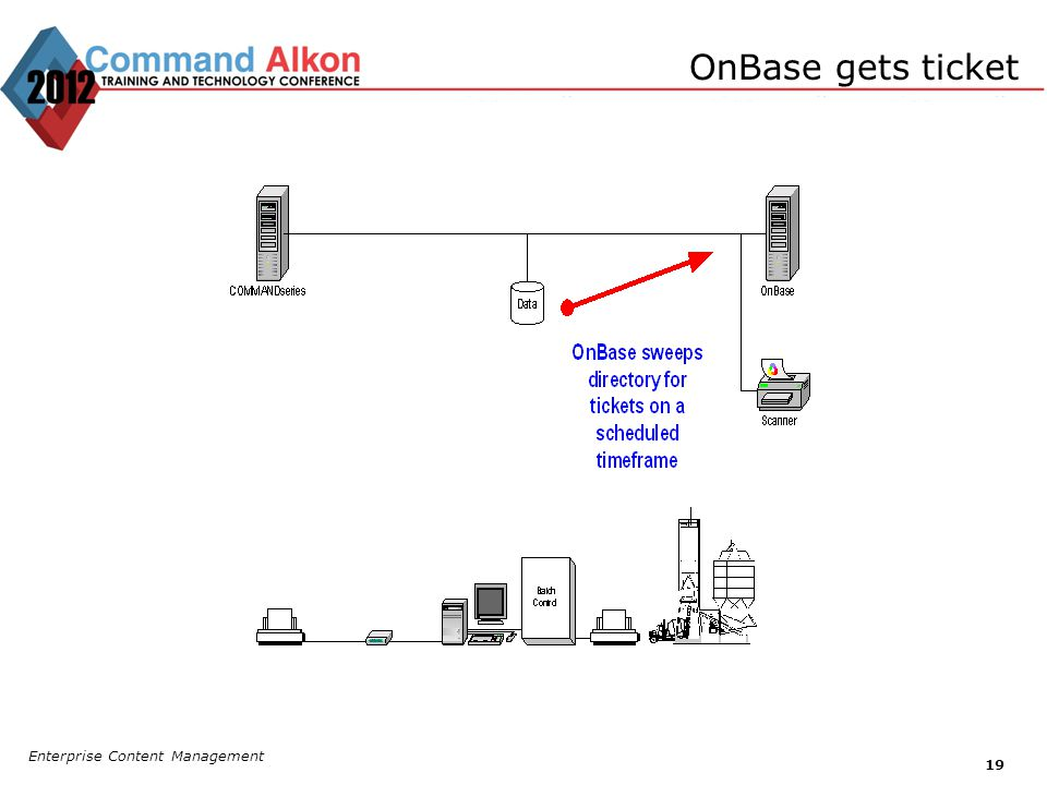 OnBase gets ticket Enterprise Content Management 19
