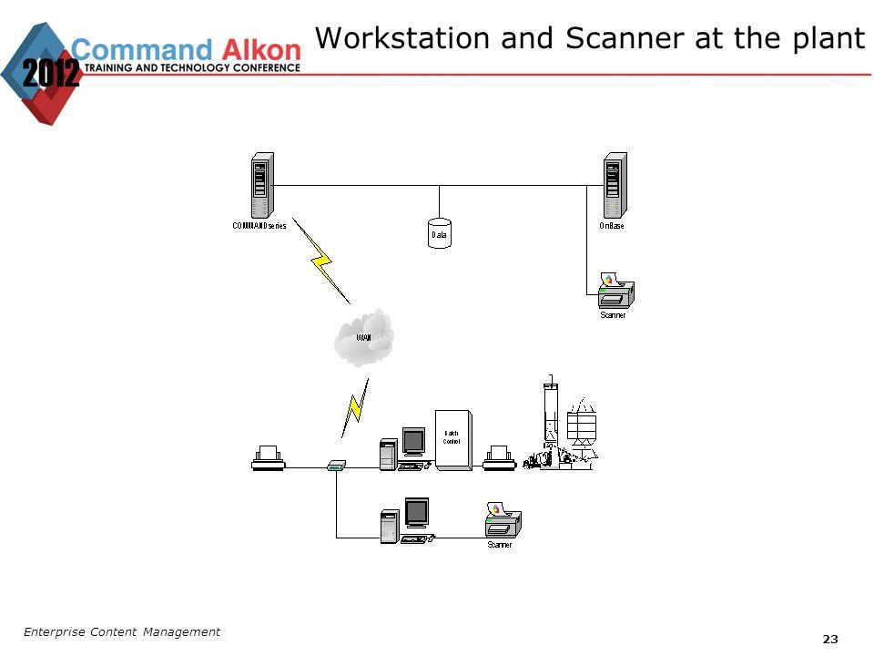 Workstation and Scanner at the plant Enterprise Content Management 23