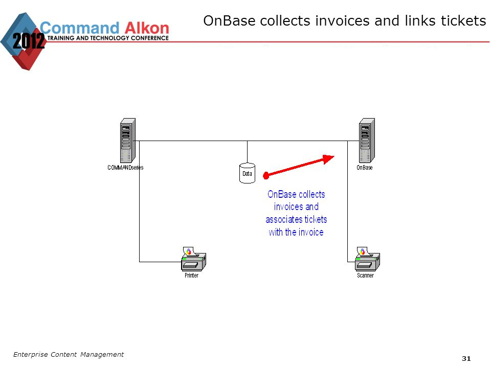 OnBase collects invoices and links tickets Enterprise Content Management 31