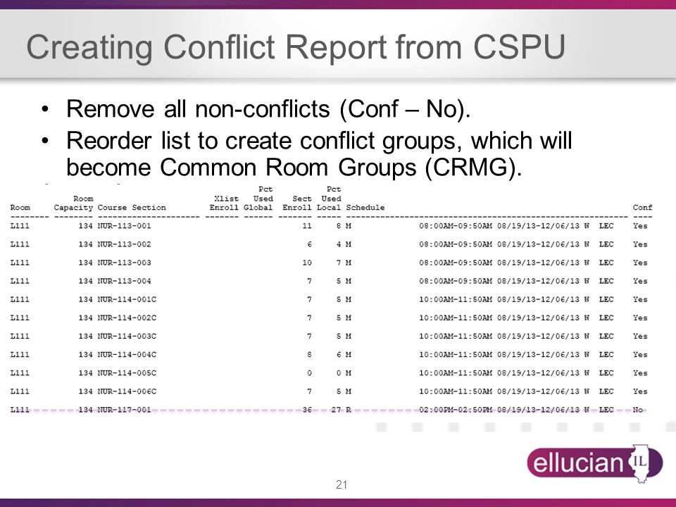 21 Creating Conflict Report from CSPU Remove all non-conflicts (Conf – No).