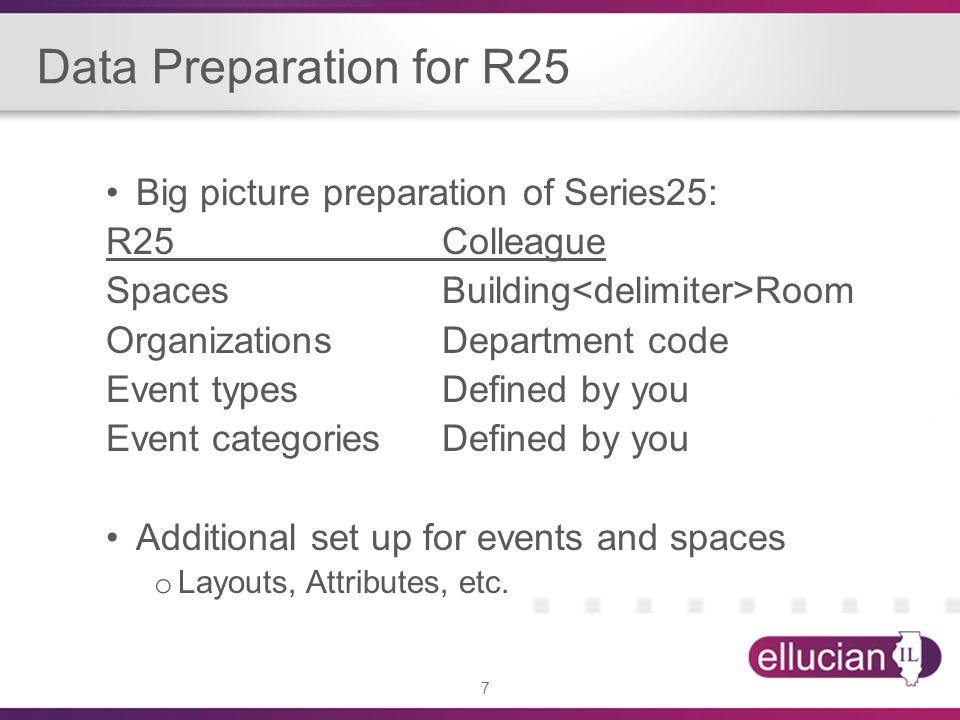 18 Colleague Setup for Academics (cont.) R2CR Event Categories Rule