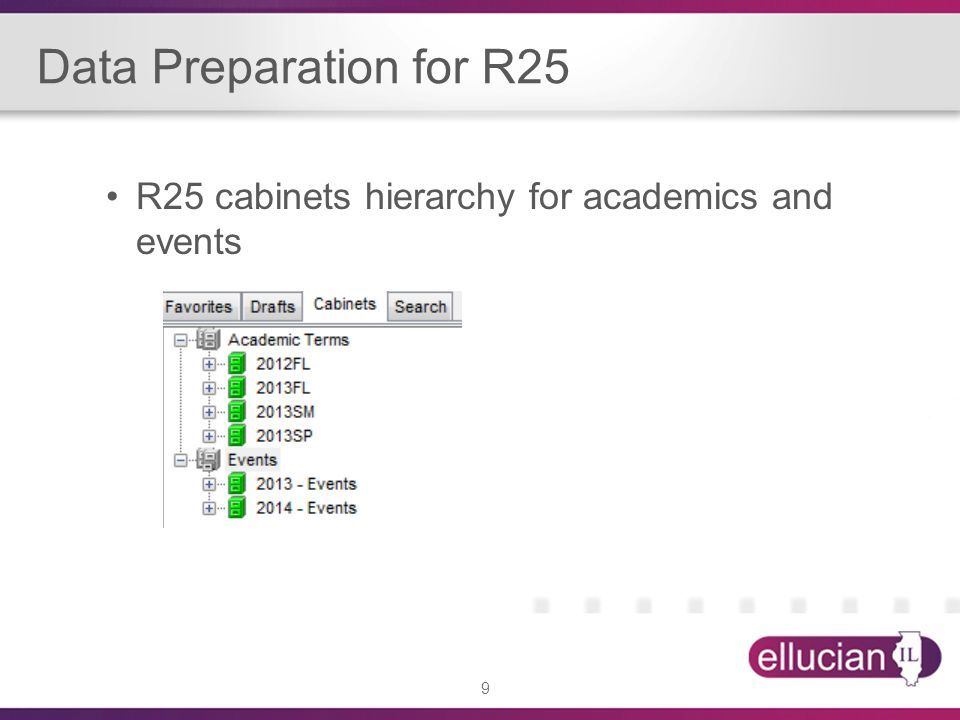 9 Data Preparation for R25 R25 cabinets hierarchy for academics and events