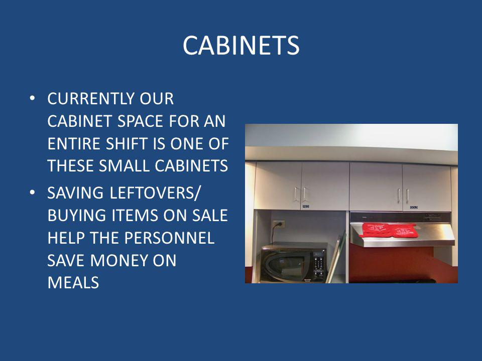 CABINETS CURRENTLY OUR CABINET SPACE FOR AN ENTIRE SHIFT IS ONE OF THESE SMALL CABINETS SAVING LEFTOVERS/ BUYING ITEMS ON SALE HELP THE PERSONNEL SAVE