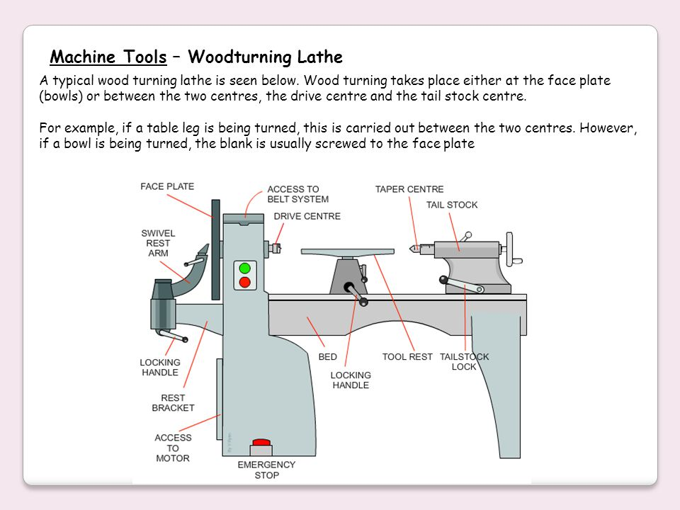 A typical wood turning lathe is seen below. Wood turning takes place either at the face plate (bowls) or between the two centres, the drive centre and