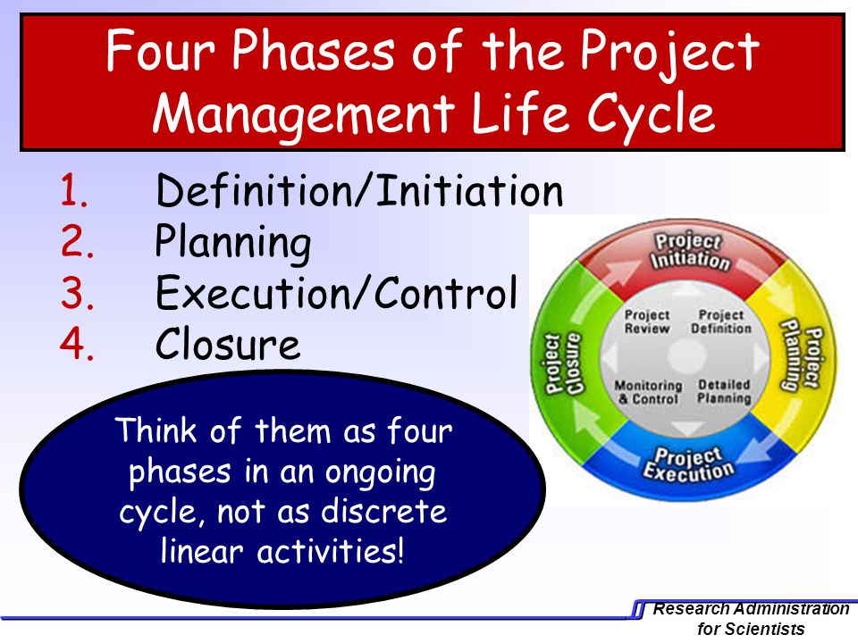 Research Administration for Scientists Four Phases of the Project Management Life Cycle 1. Definition/Initiation 2. Planning 3. Execution/Control 4. C