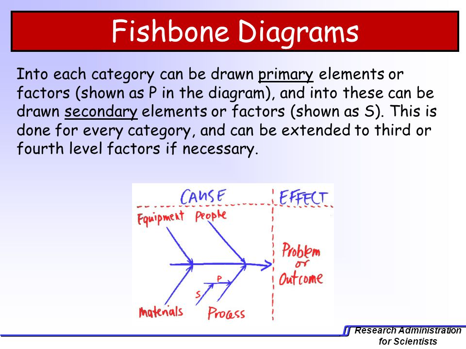 Research Administration for Scientists Fishbone Diagrams Into each category can be drawn primary elements or factors (shown as P in the diagram), and