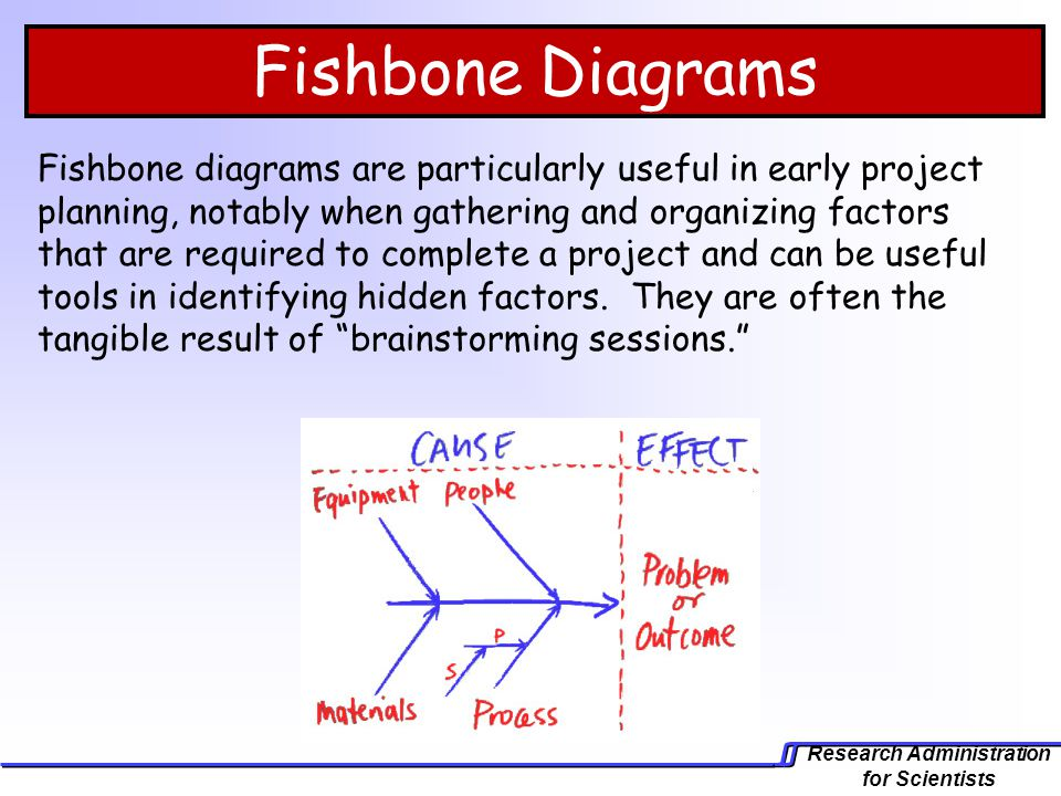Research Administration for Scientists Fishbone Diagrams Fishbone diagrams are particularly useful in early project planning, notably when gathering a