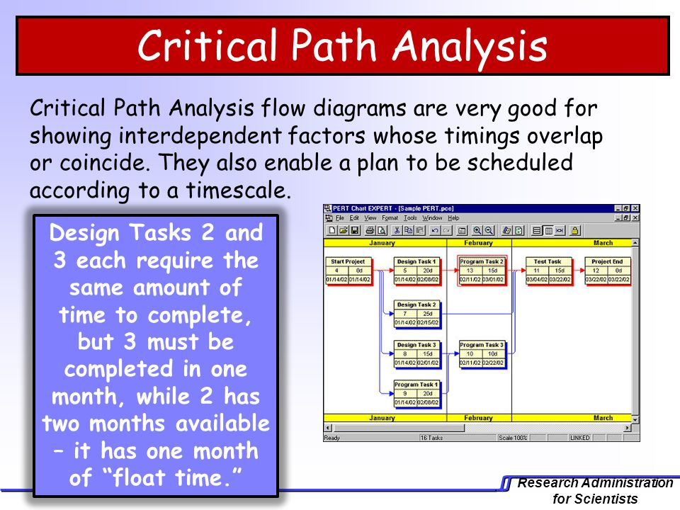 Research Administration for Scientists Critical Path Analysis Critical Path Analysis flow diagrams are very good for showing interdependent factors wh