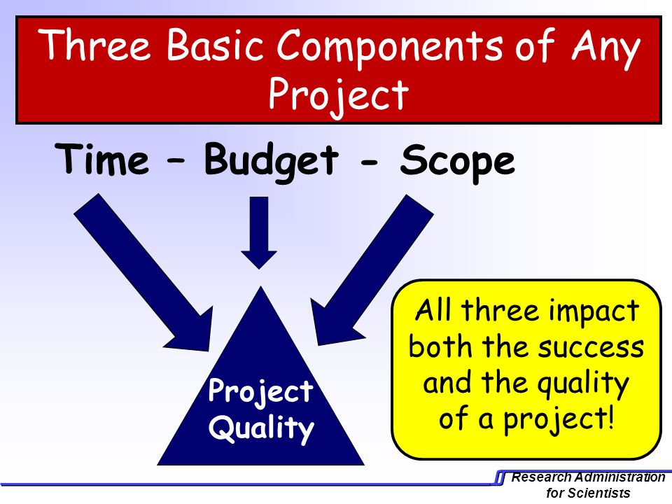 Research Administration for Scientists Three Basic Components of Any Project Time – Budget - Scope Project Quality All three impact both the success a