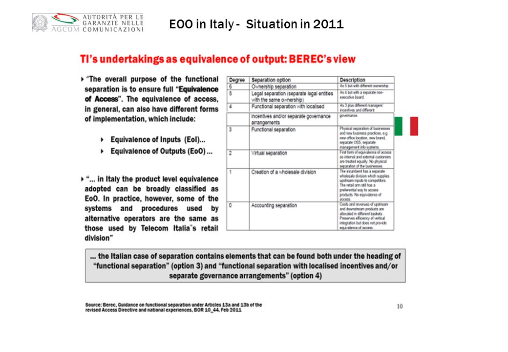 EOO in Italy - Situation in 2011