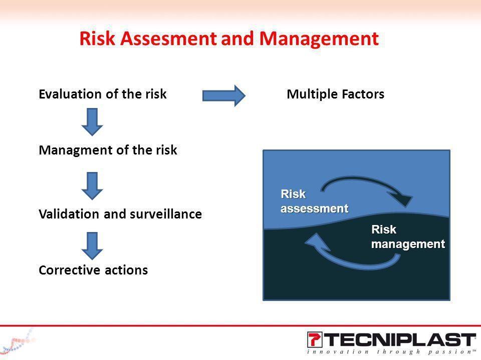 Risk Assesment – examples of factors 1)Evaluation of exposed personnel: who is exposed to animals, who enters the vivarium, who do the service, who clean the rooms.