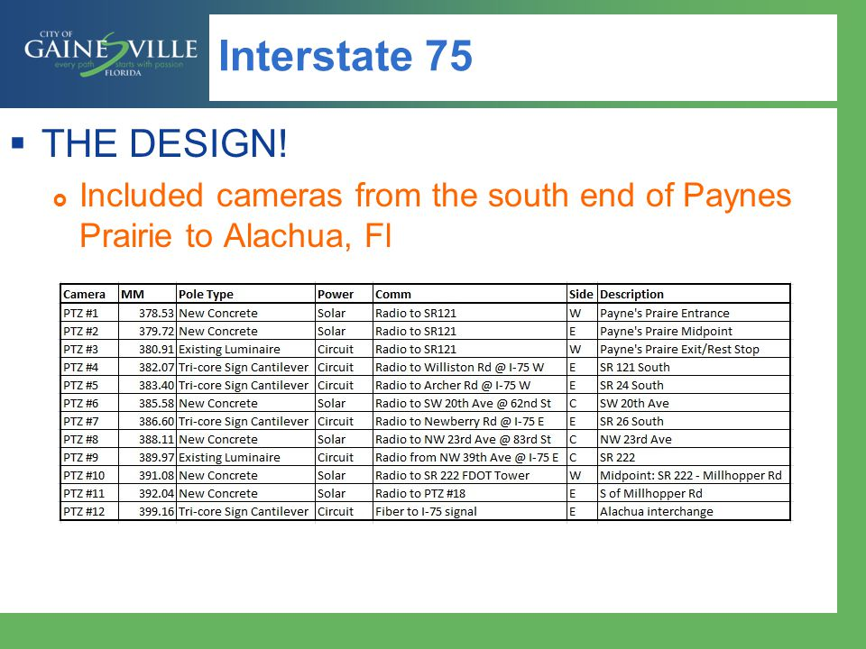 Interstate 75 THE DESIGN! Included cameras from the south end of Paynes Prairie to Alachua, Fl