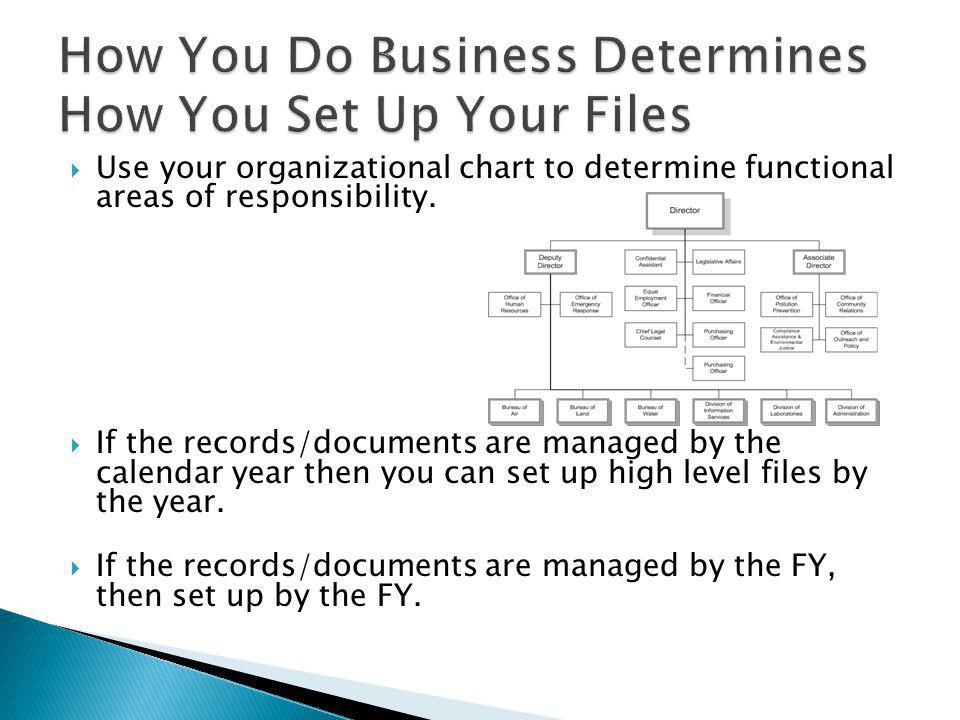 Use your organizational chart to determine functional areas of responsibility. If the records/documents are managed by the calendar year then you can