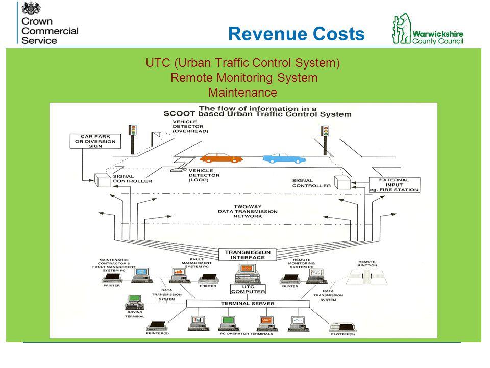 UTC (Urban Traffic Control System) Remote Monitoring System Maintenance Revenue Costs