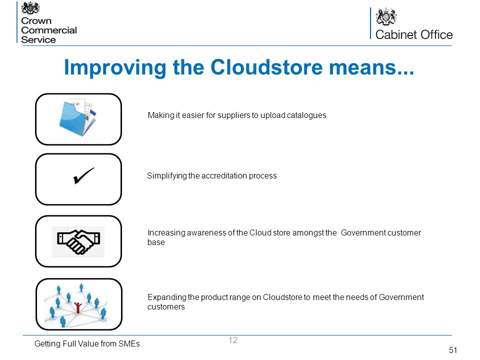 51 Improving the Cloudstore means... Making it easier for suppliers to upload catalogues Simplifying the accreditation process Increasing awareness of