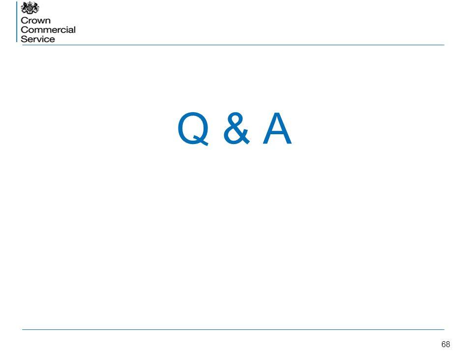 68 Q & A