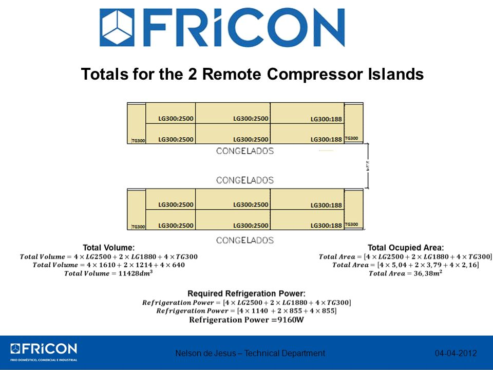 Nelson de Jesus – Technical Department Totals for the 2 Remote Compressor Islands 04-04-2012