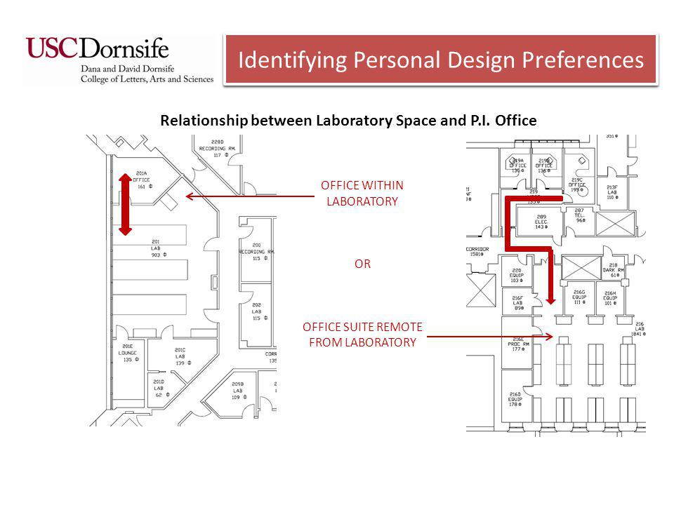 Identifying Personal Design Preferences Relationship between Laboratory Space and P.I.