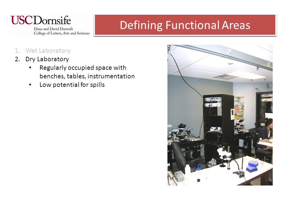 Defining Functional Areas 1.Wet Laboratory 2.Dry Laboratory Regularly occupied space with benches, tables, instrumentation Low potential for spills