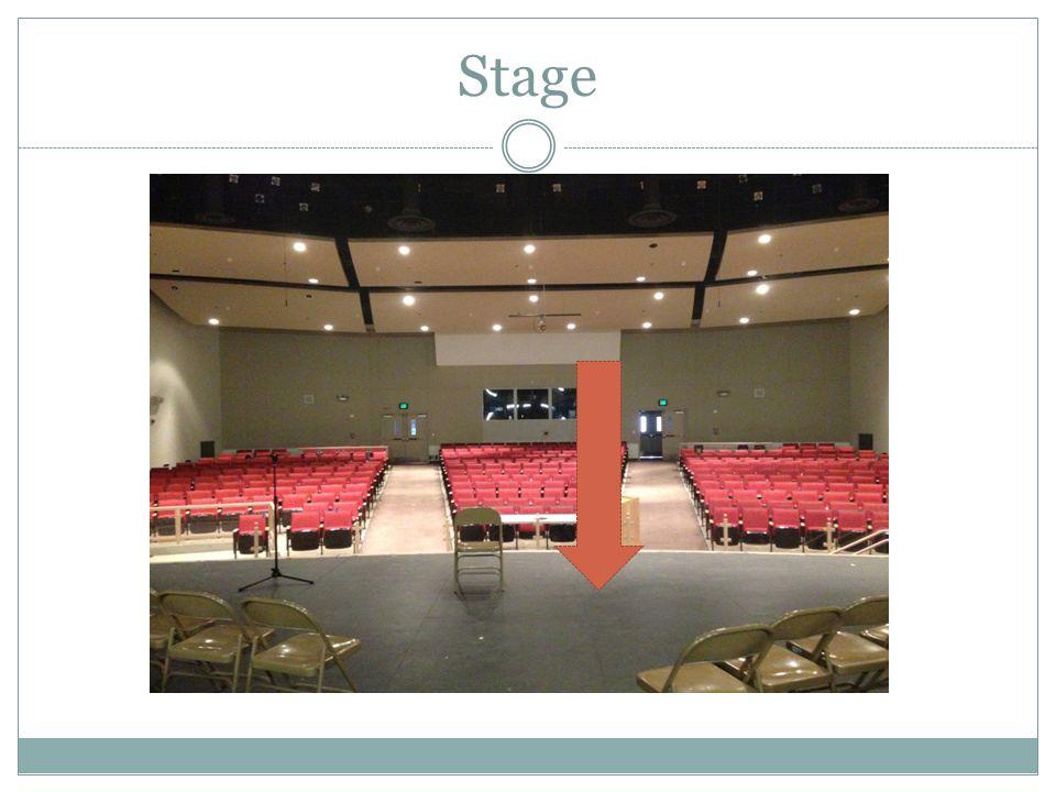 Where performances take place