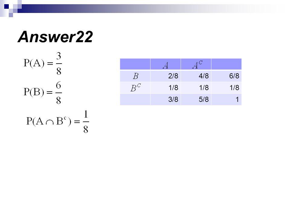 Answer22 6/84/82/8 1/8 15/83/8